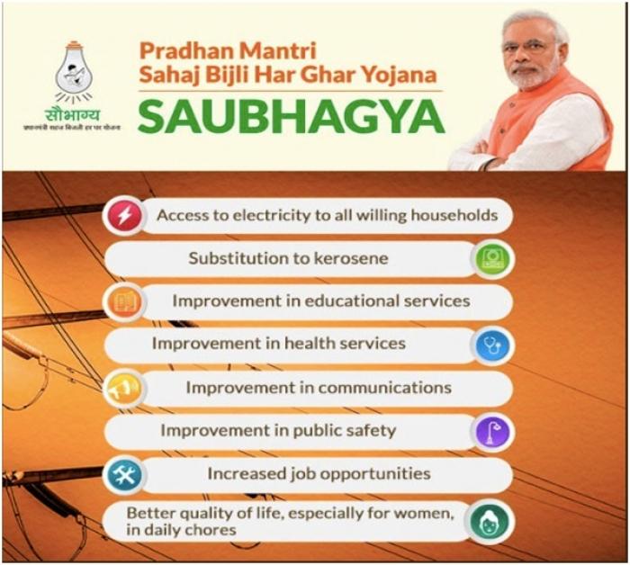saubhagya scheme upsc ias