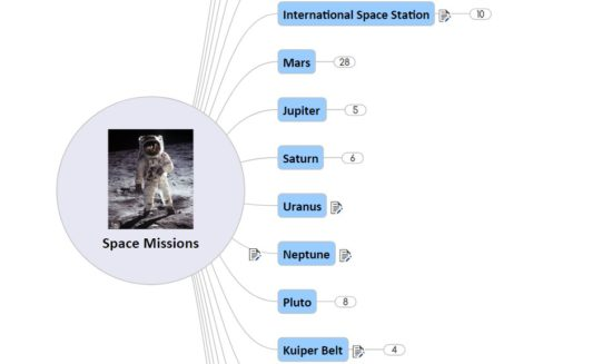 [Mindmap] Compilation of Space Missions (for UPSC Prelims) – Revise Faster